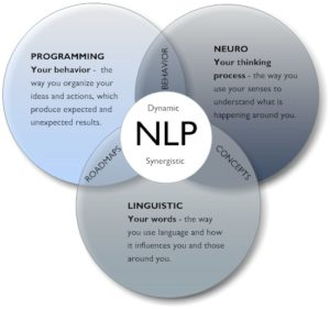NLP-Description1